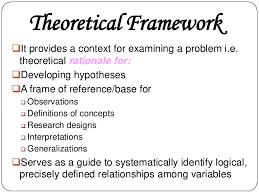 how to write your theoretical framework